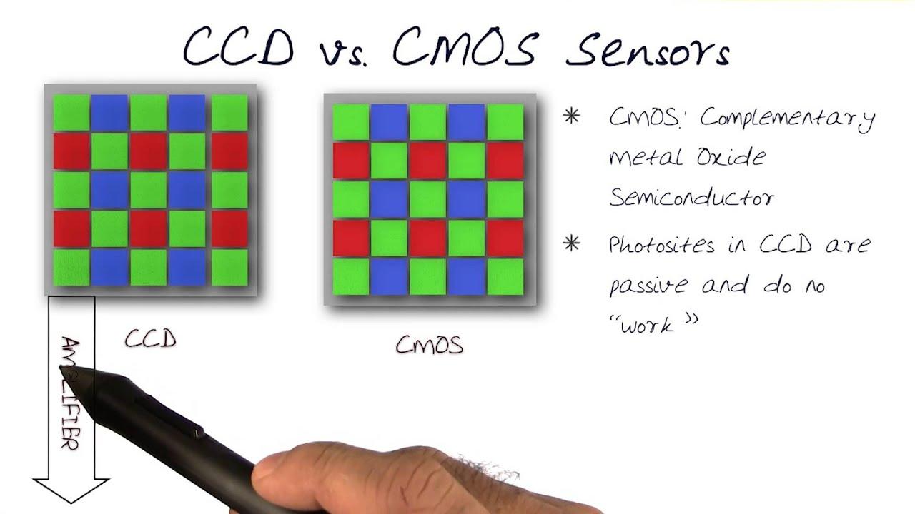 FPV Camera Image Sensors - CCD vs CMOS - Oscar Liang   Ccd Sensor Camera