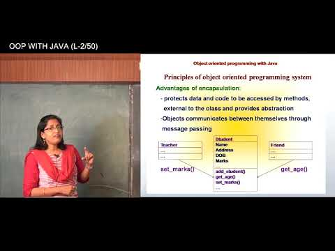 JAVA | LECTURE - 2 | PROF. DR. LOPA MANDAL | Gymkhana TV | IEM