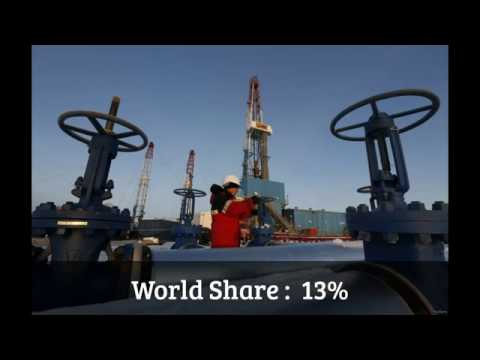 World top 3 Oil producing Countries