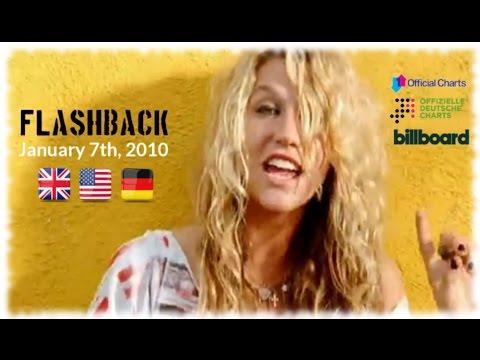 Flashback - January 7th, 2010 [UK, US & German-Charts]