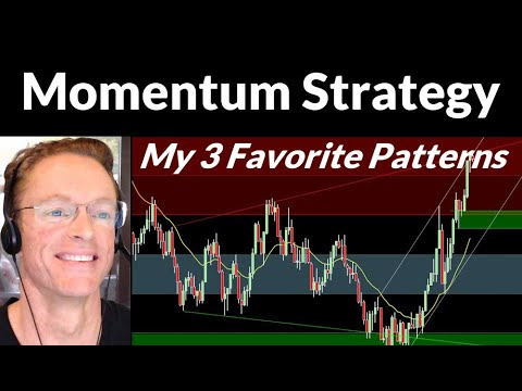 3 Patterns for Trading Momentum | Crude Oil, Emini S&P, Nasdaq, Gold