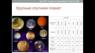 Астрономия. Урок №15. (Демо-обзор) Учитель Чигарёв Д.Л. Спутники планет