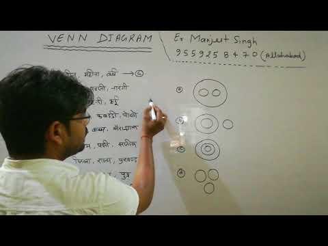 Venn Diagram, वेन आरेख की सबसे आसान विधि(Er.Manjeet Sir)