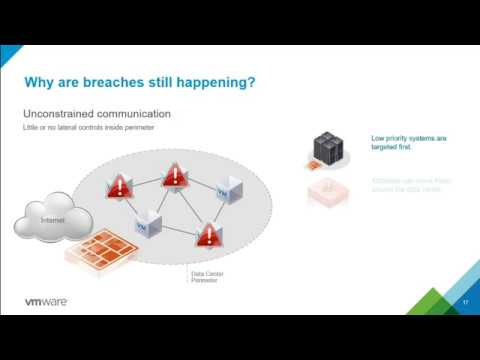 Improve Datacentre Security with VMware NSX - Webinar