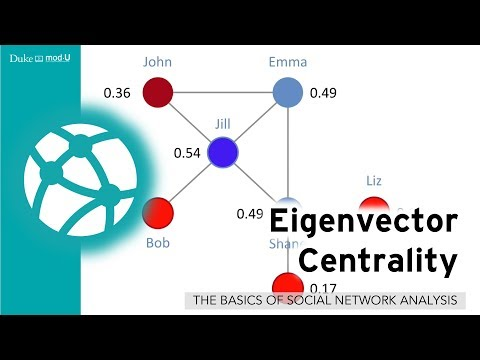 Eigenvector Centrality: A Social Network Lab in R for Beginners