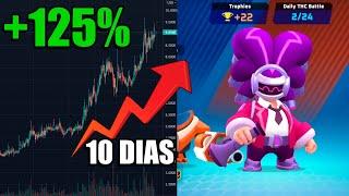 +125% en 10 DÍAS con THETAN ARENA! y lo que queda...