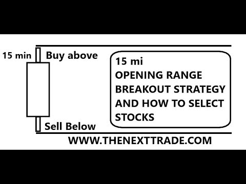 Opening range breakout strategy and how to select stocks