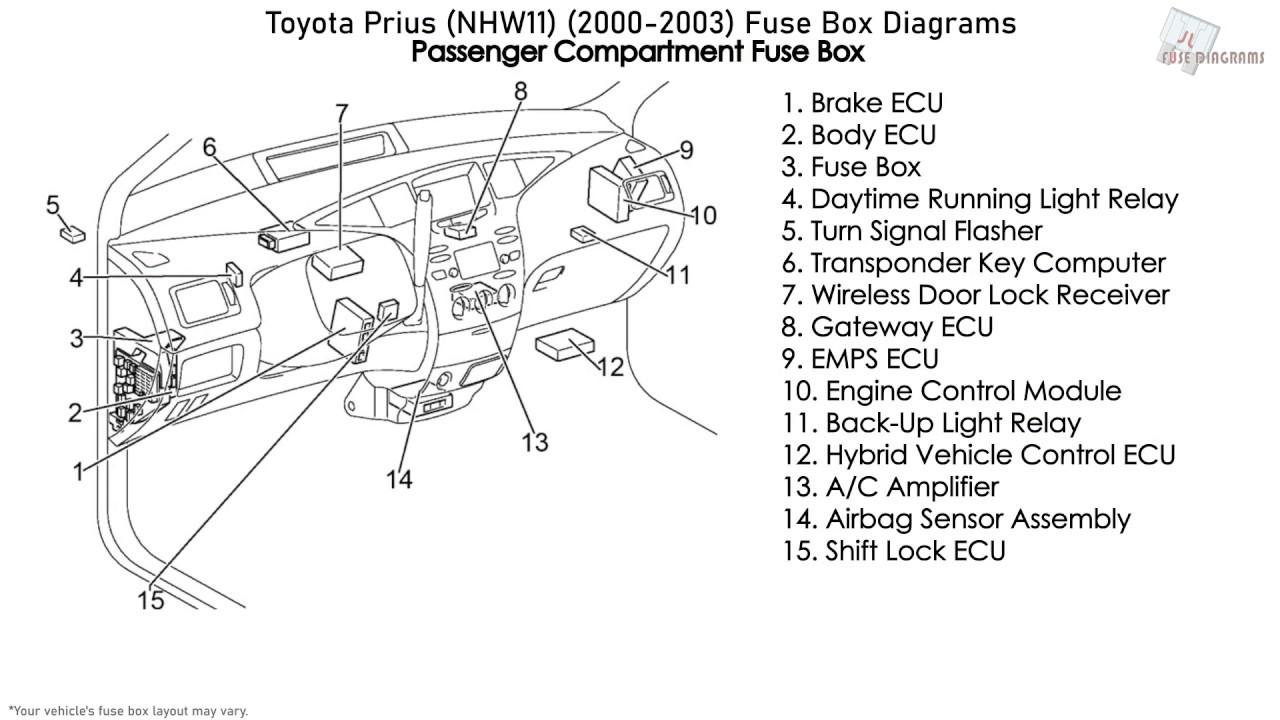 toyota prius (nhw11) (2000-2003) fuse box diagrams - youtube  youtube