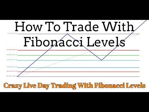 How To Day Trade With Fibonacci Levels (Live Day Trading)