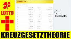 Lotto 6 aus 49 !!! Liveziehung  manipuliert, 18 Mil. € Jackpot geknackt ❗ Deutlicher geht´s nicht