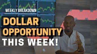 forex Fundamental Analysis | Dollar at the Lows