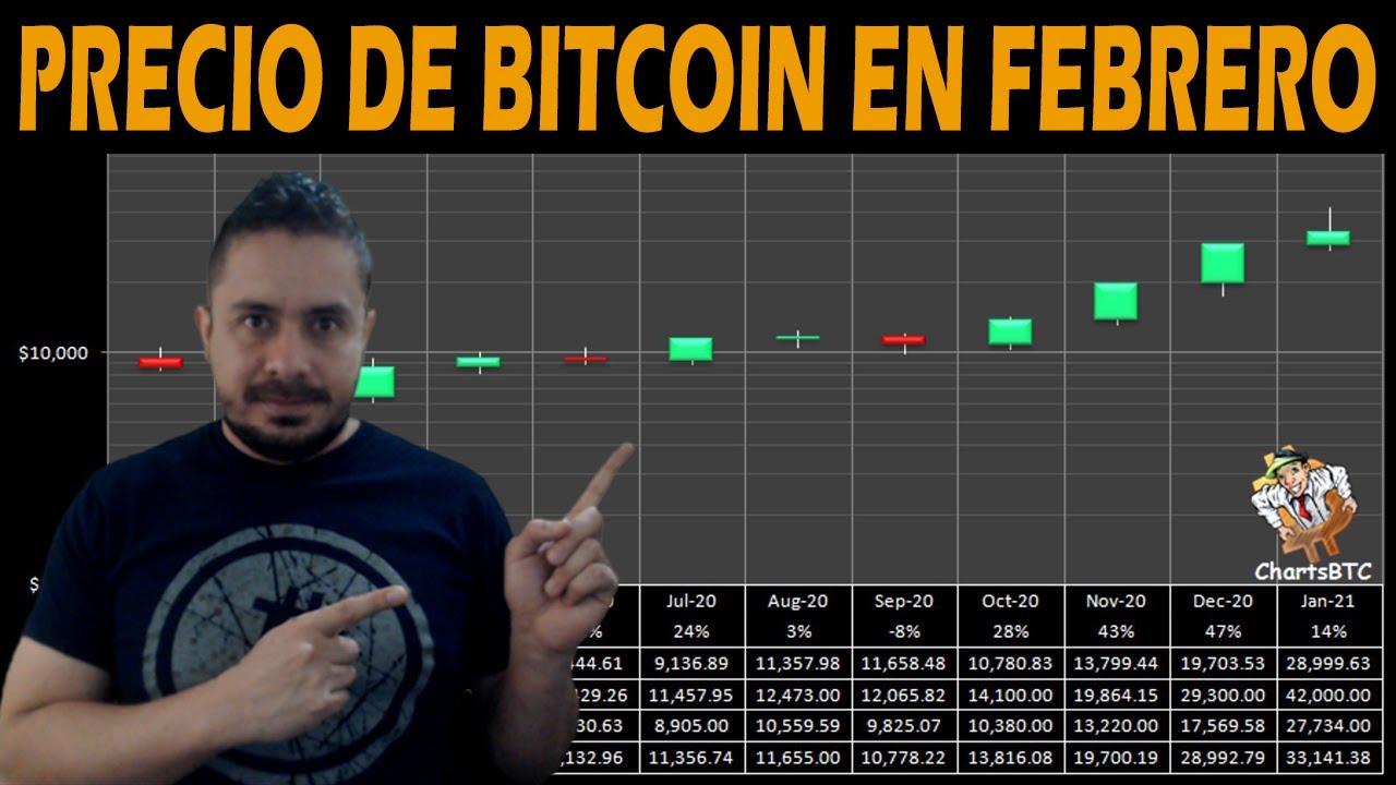 Blockchain Dienos | FunFair Online Casino Holanda | Stellar | Lisk | Kriptovaliutos
