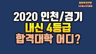 2020 경기/인천 내…