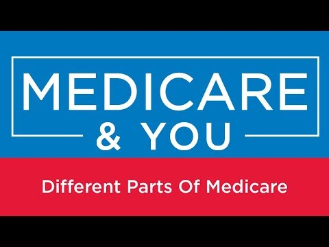 medicare-&-you:-different-parts-of-medicare