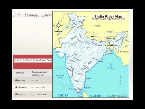 INDIAN DRAINAGE SYSTEM Part 2 Classification