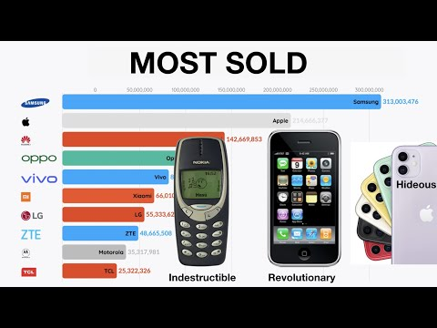 Top 10 Mobile Phone Brands (1992 - 2019)