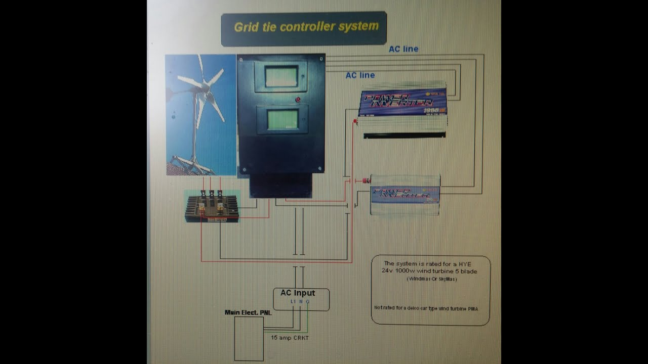 Wind Turbine Grid Tie Controller with an HYE WIND MAX 1000W ONE OF