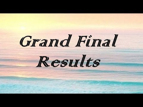 SUMMER SONG CONTEST #2 | GRAND FINAL RESULTS | TASHKENT - UZBEKISTAN