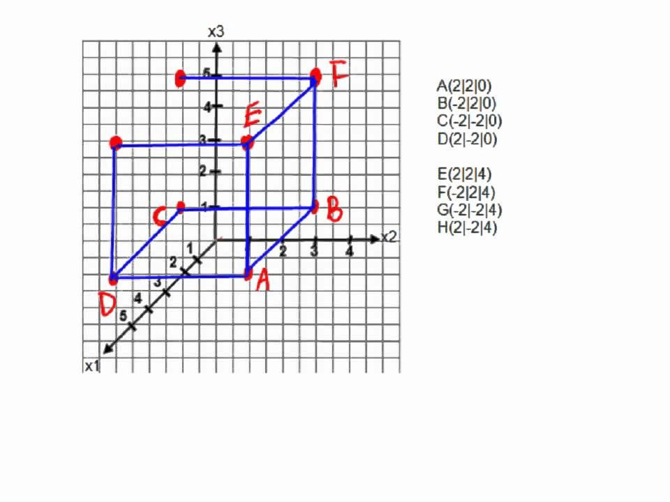 Wie Zeichnet Man Einen Prisma Mathelounge