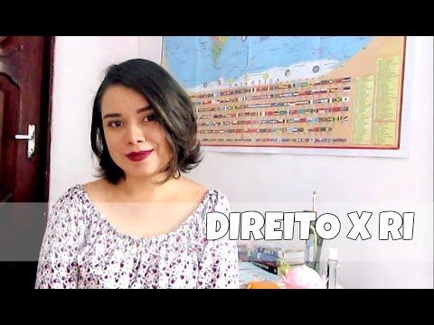 Minha Profissão: Relações Internacionais de YouTube · Duração:  4 minutos 6 segundos