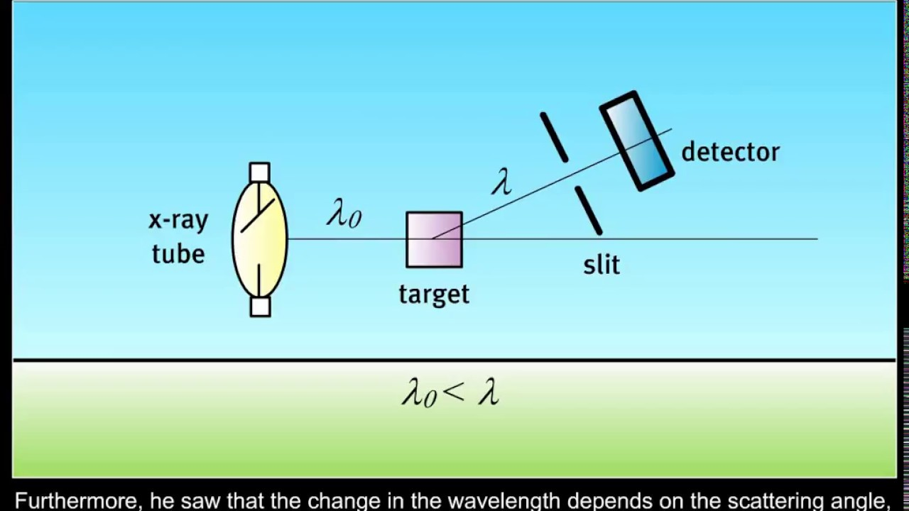 small resolution of interactive photoelectric effect