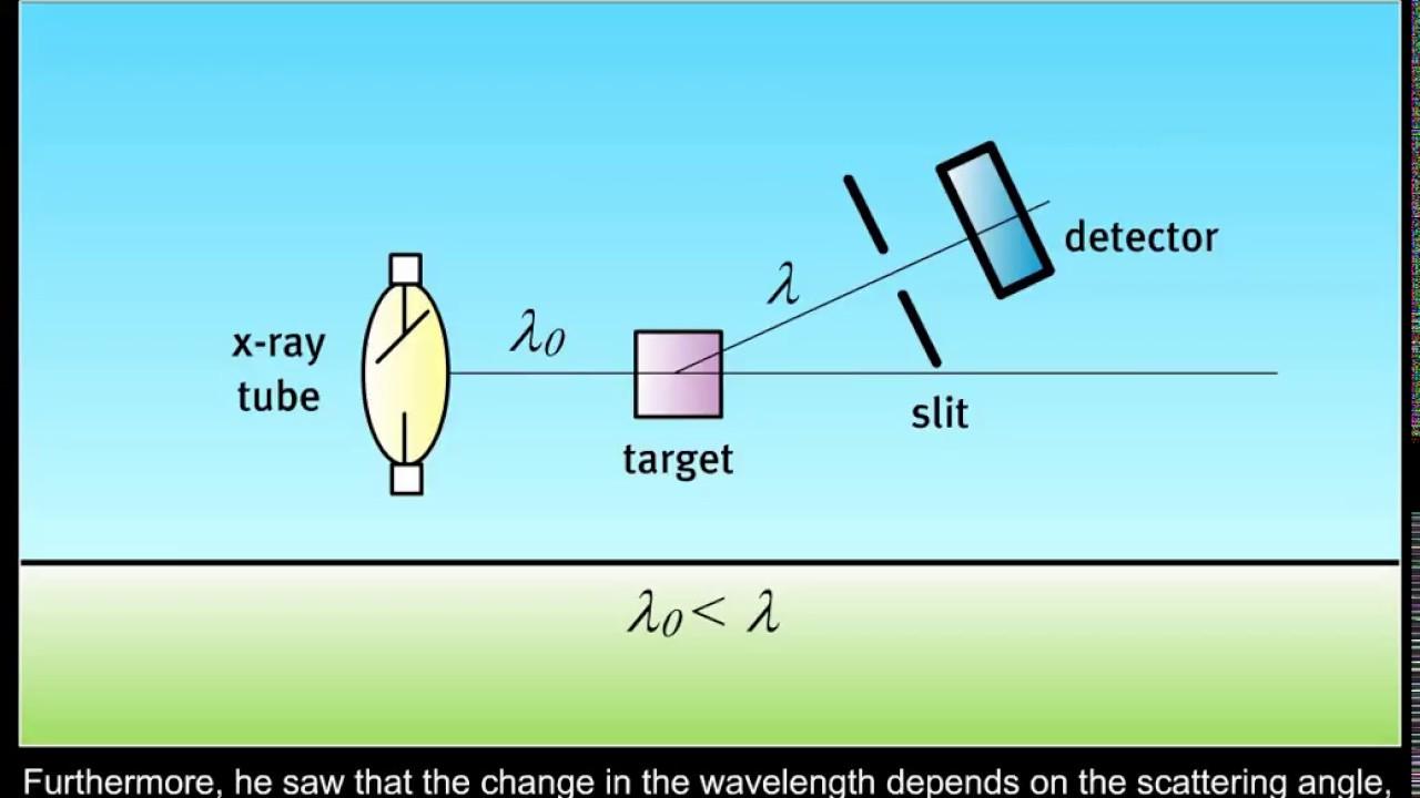 interactive photoelectric effect [ 1280 x 720 Pixel ]