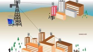 Small WiFi ( Wireless ) ISP Server Network Overview | Membuat Jaringan RTRWNet Internet Murah