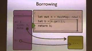 The Rust language: memory, ownership and lifetimes [linux.conf.au 2014]