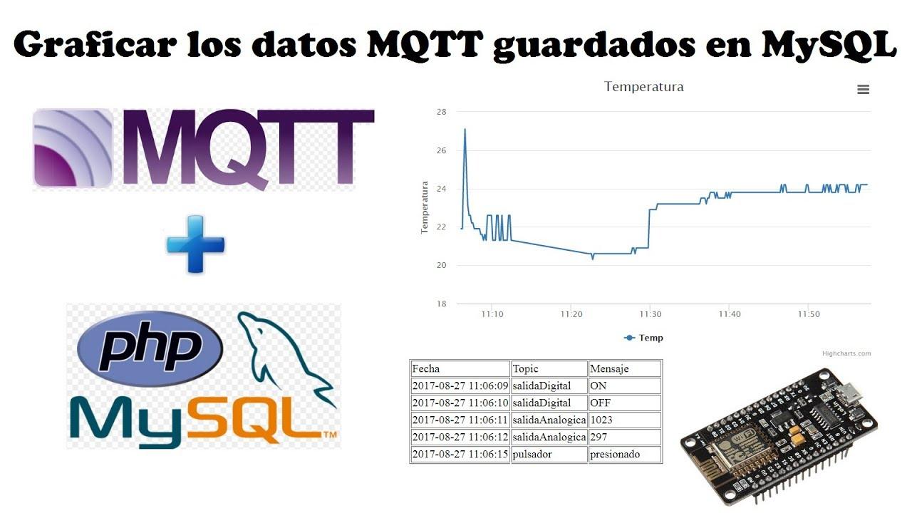 Tutorial #18 ESP8266 (Parte8) – MQTT - Graficar los datos de MySQL usando  PHP y Highcharts