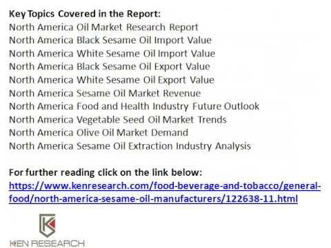 North America Olive Oil Market Demand, North America Oil Market Research Report