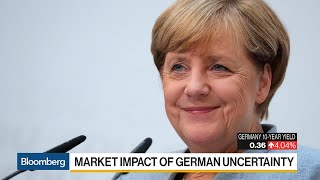 JPMorgan's Juvyns on Market Impact of German Uncertainty