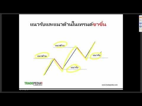 สอนเทรด Forex พื้นฐาน ฟรี (EP.08) แนวรับแนวต้าน - Support and Resistance - XM Webinar - Thai
