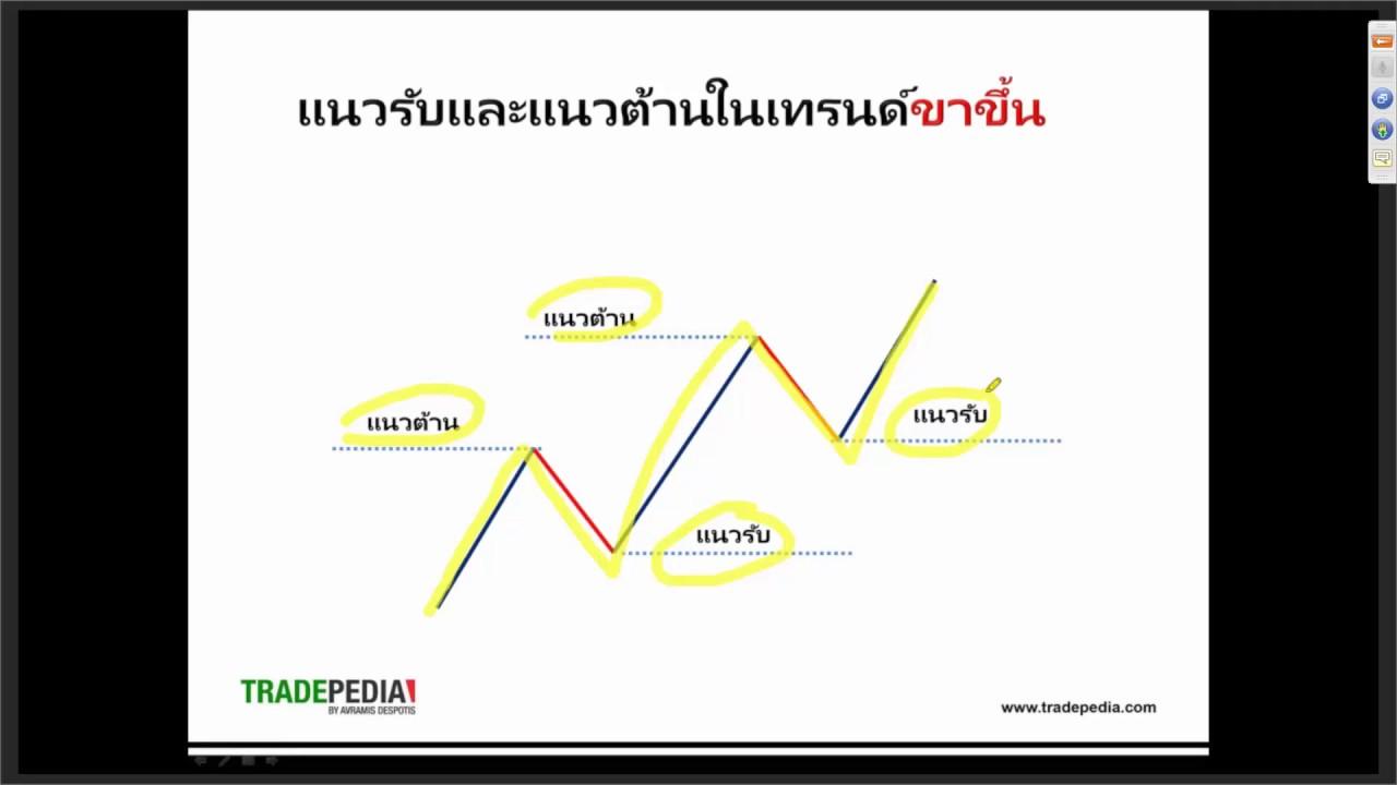 สอนเทรด Forex พื้นฐาน ฟรี (EP.08) แนวรับแนวต้าน – Support and Resistance – XM Webinar – Thai