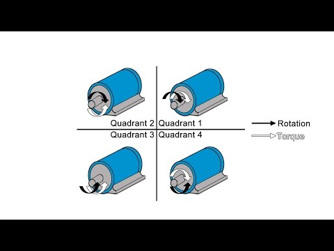 Differences Between Regenerative and Non-Regenerative Drives - A GalcoTV Tech Tip