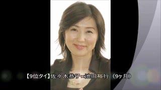 【関連動画】 ・【芸能】芸能人夫婦の離婚原因まとめ Part3 https://www...