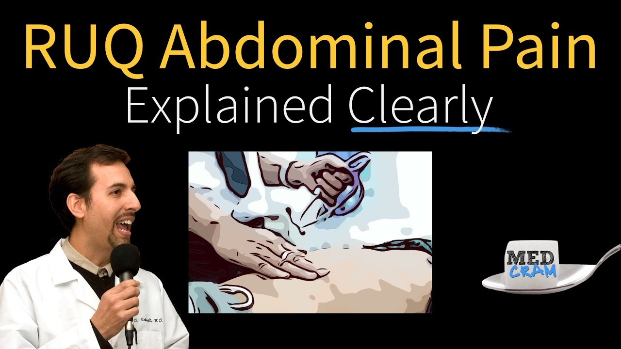 Abdominal Pain Explained Clearly Right Upper Quadrant Youtube