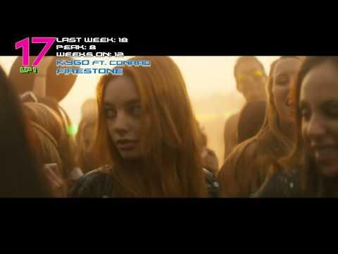 Official Charts (UK): Top 40 Singles (Week Ending 13th June 2015)