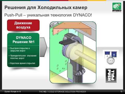 видео: dynaco - скоростные ворота