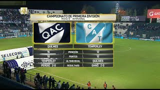 Quilmes vs Temperley full match