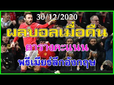 ผลบอลเมื่อคืน 30/12/2020 พรีเมียร์ลีก ตารางคะแนน ดาวซัลโว,และอีก2ลีก