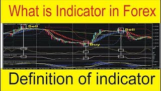 Forex Trading Indicator Definition | Indicators Explained Lesson Tutorial in Urdu Hindi