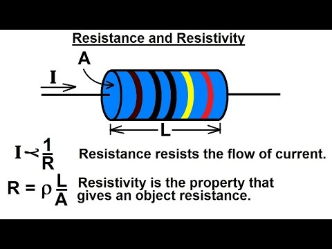 Electrical Engineering: Basic Laws  (1 of 28) Resistance and Resistivity