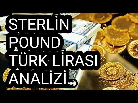 Sterlin yorumları ve güncel fiyatları -İngiliz Sterlini Türk Lirası (GBP TRY)-Analiz - Grafik