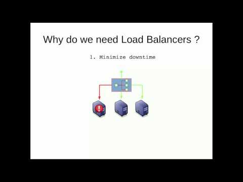 Introduction to Load Balancers