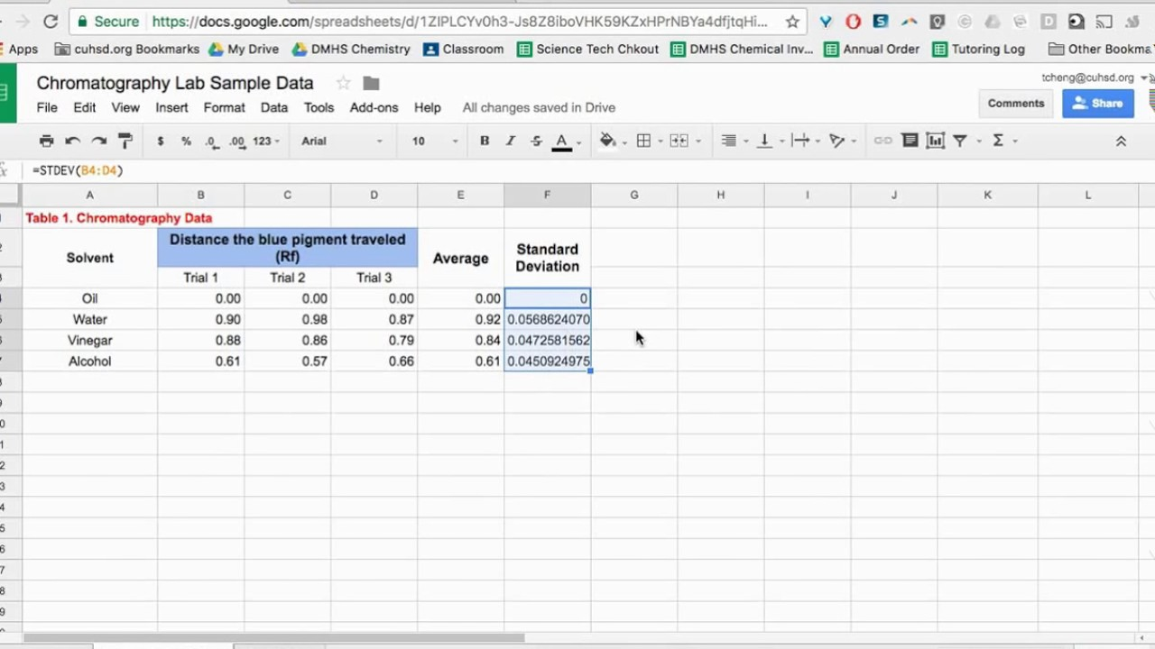 Calculating Standard Deviation