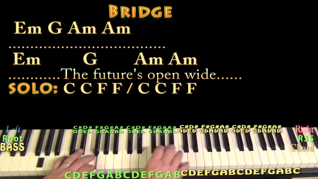 I melt with you modern english piano cover lesson with chords i melt with you modern english piano cover lesson with chordslyrics arpeggios hexwebz Gallery