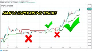Simple super trend indicator strategy for intraday