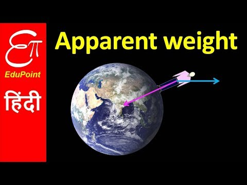 CIRCULAR MOTION - Apparent weight due to Earth's Rotation | in HINDI