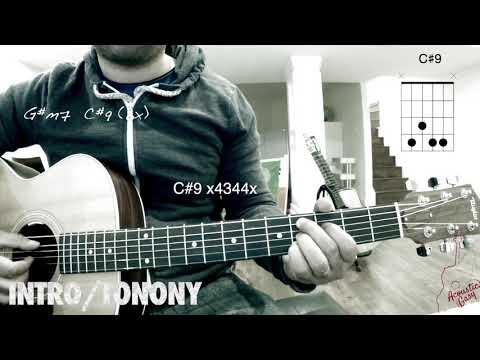 Nofiko (Nanie) - Malagasy Guitar Tutorial  tutoral