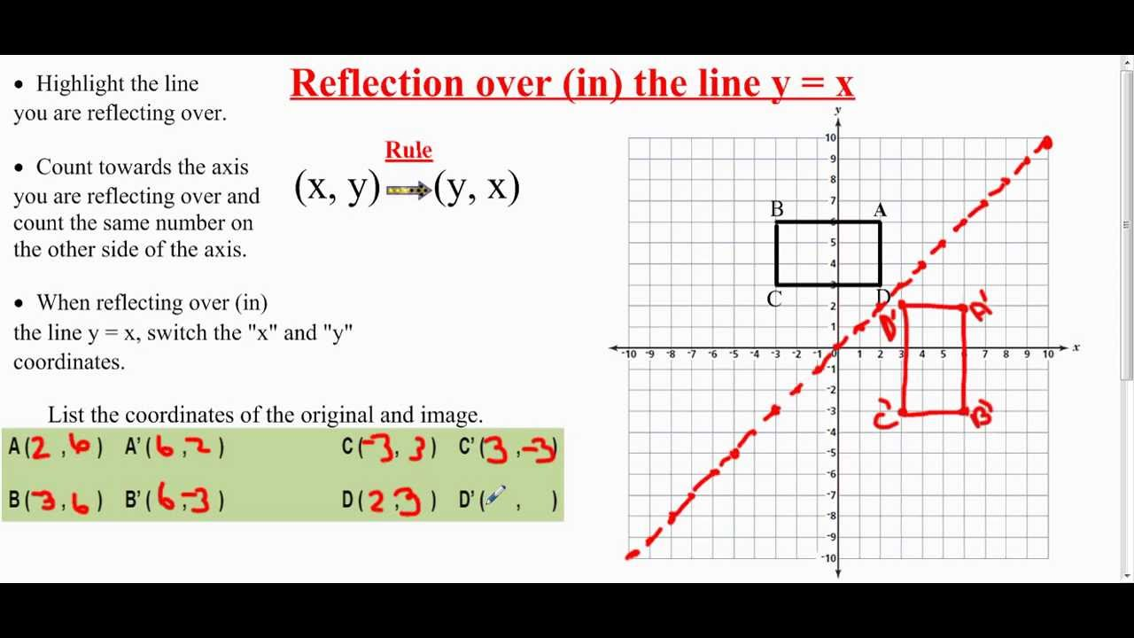 Transformation Reflection Over the Line Y X YouTube – Geometry Reflection Worksheet